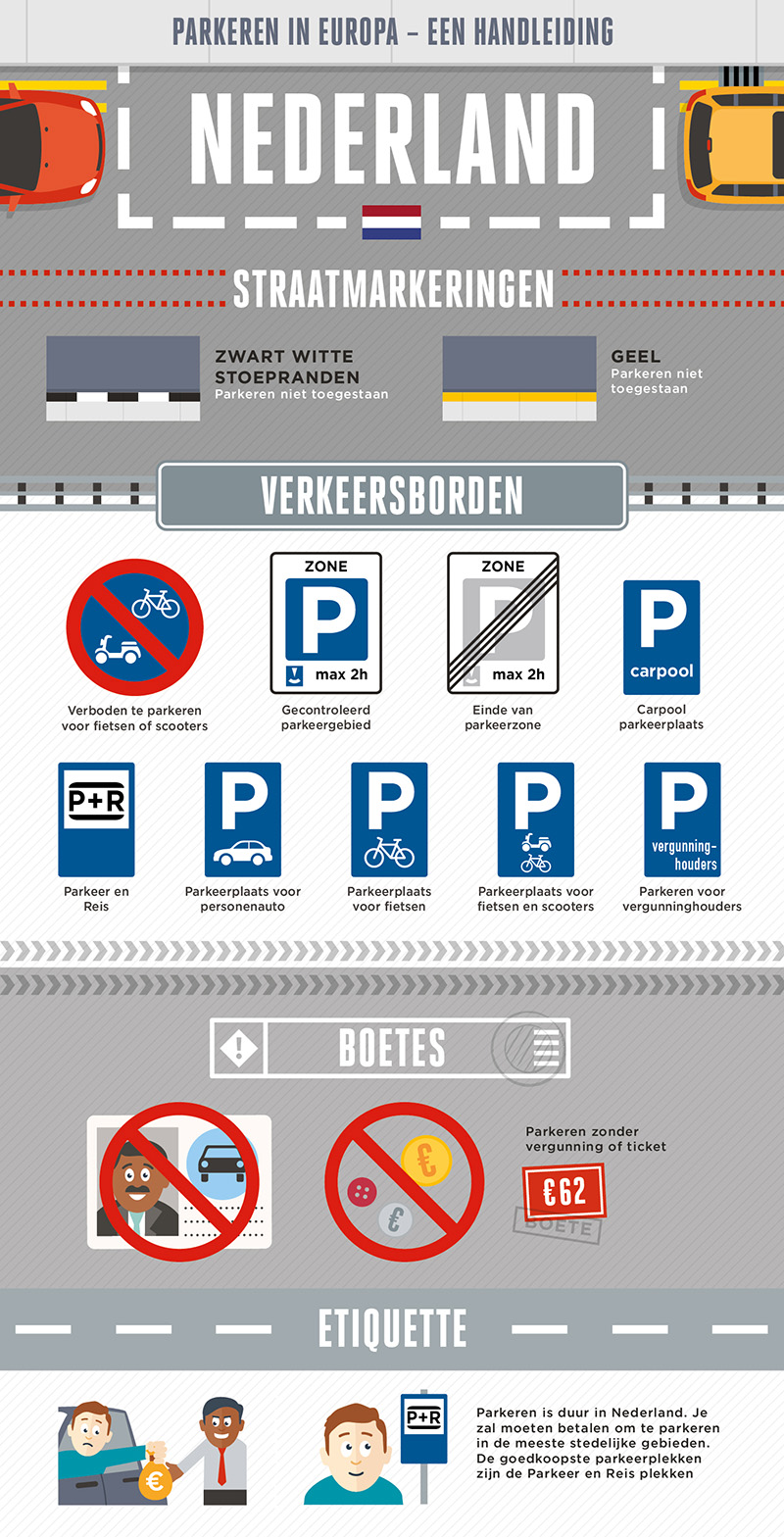 Parking rules